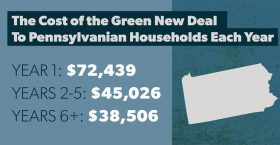 Study: How Much Would the Green New Deal Actually Cost American Families?